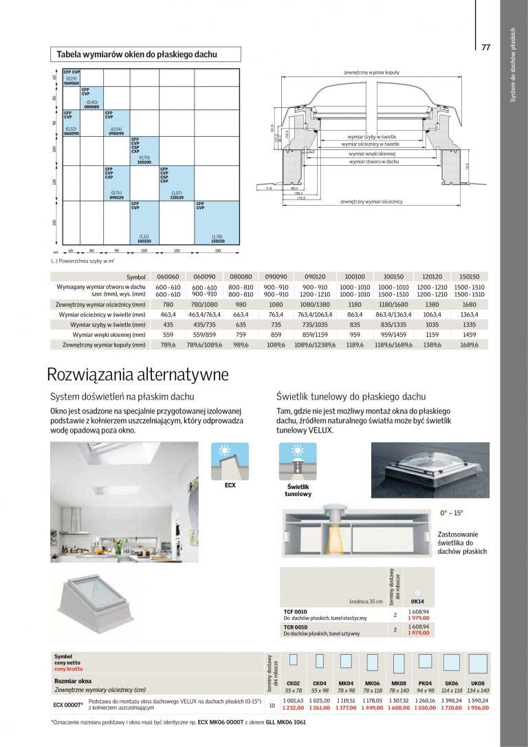 akcesoria na okna dachowe cennik velux 2021 (6)