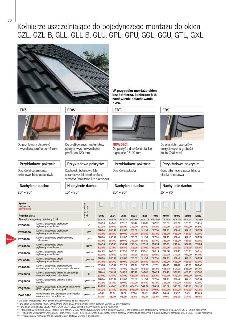 akcesoria na okna dachowe cennik velux 2021 (9)
