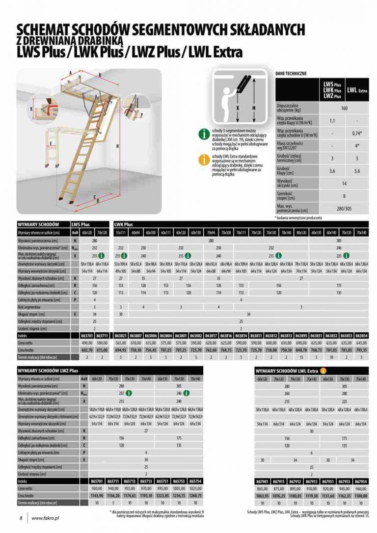 cennik fakro schody na strych (3)