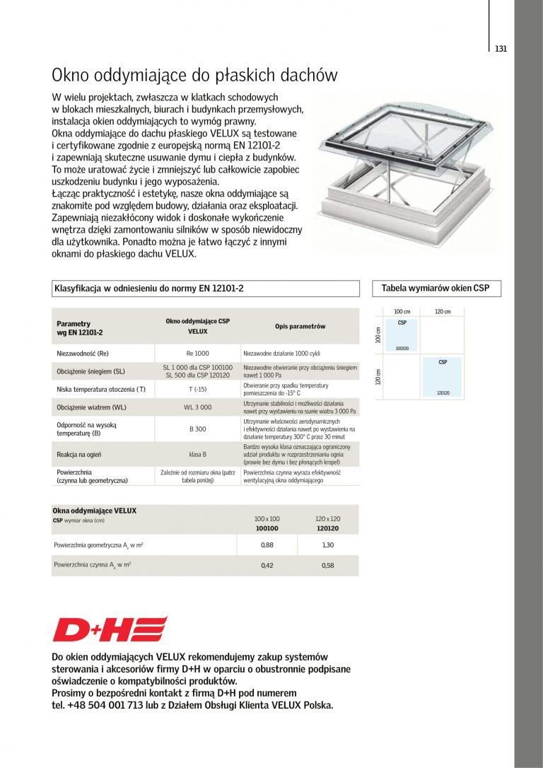 cennik okien na dach velux 2021 (4)
