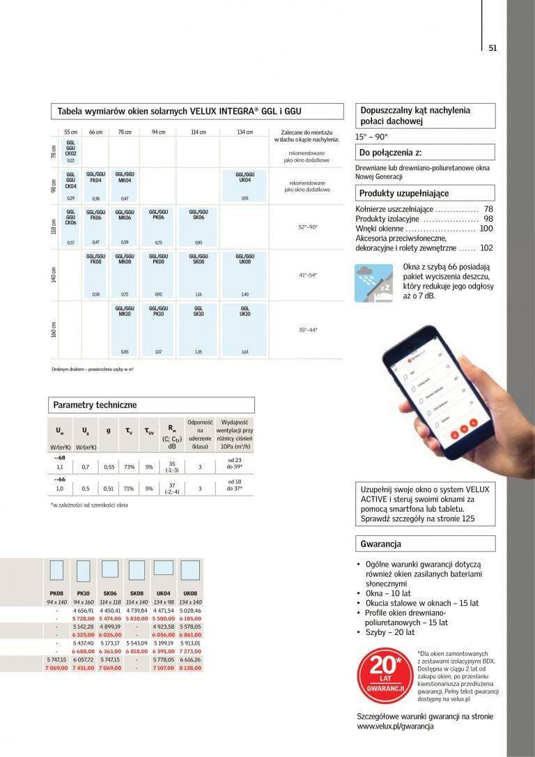 okna dachowe velux cennik 2021 (4)