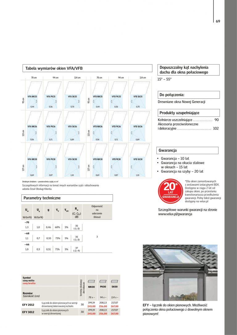 okna na dach velux cennik 2021 (6)