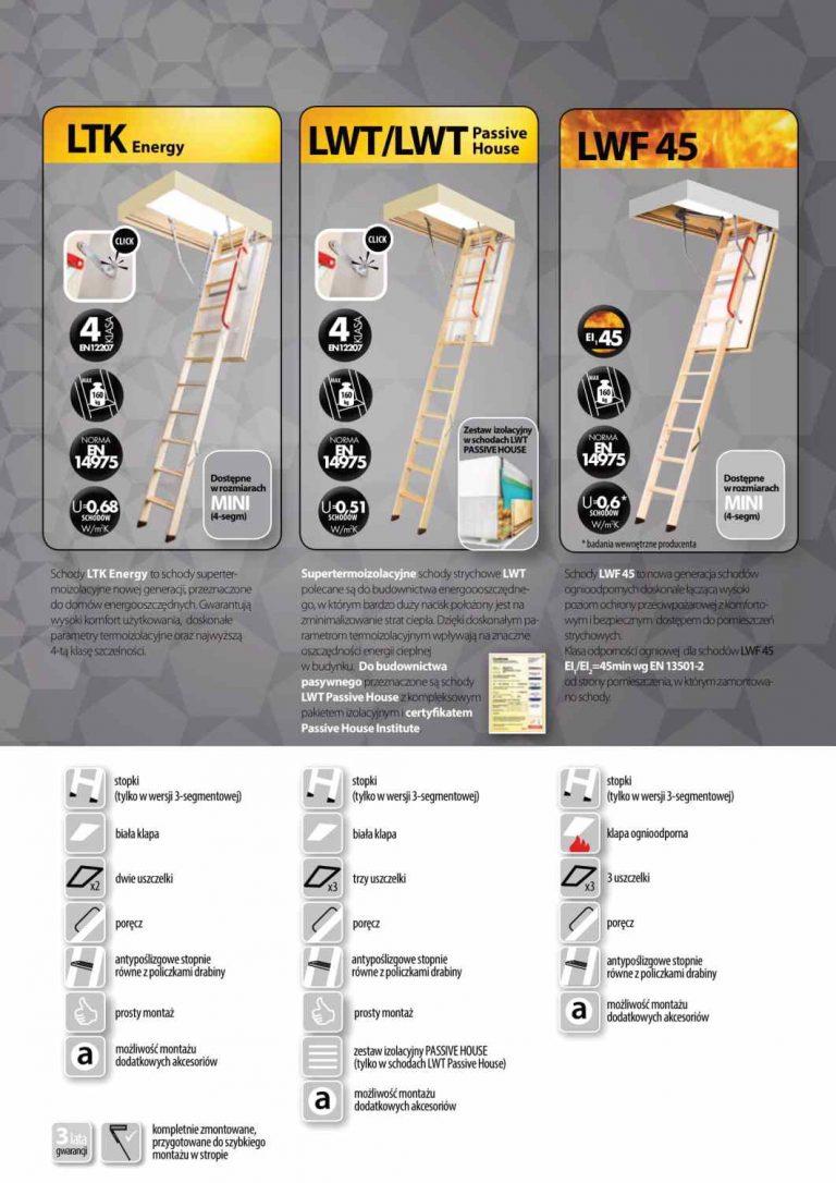 schody strychowe cennik fakro (1)