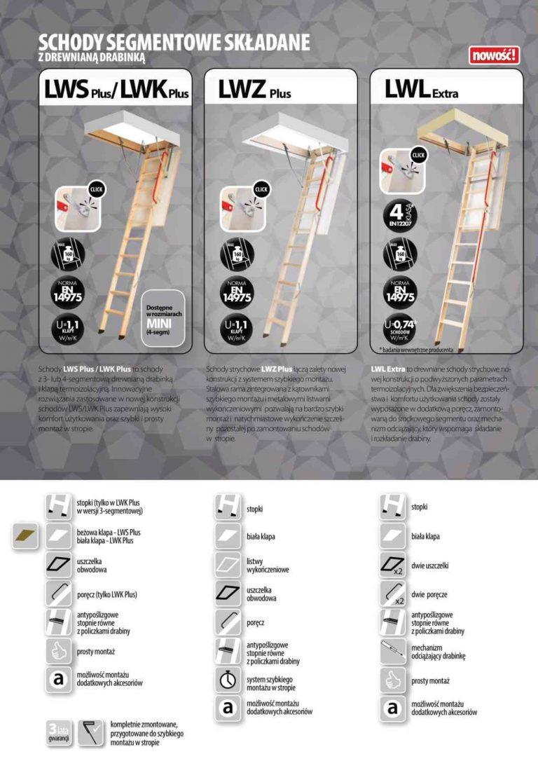 schody strychowe cennik fakro (3)