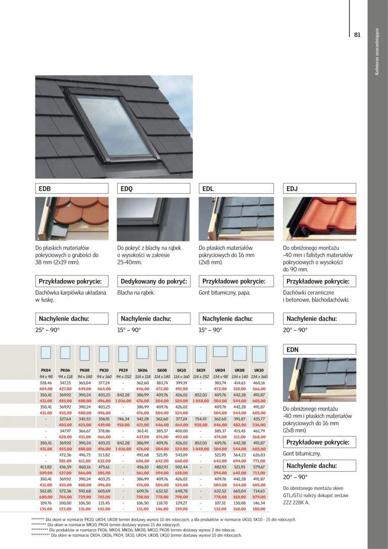velux okna dachowe 3-szybowe cennik 2021 (2)