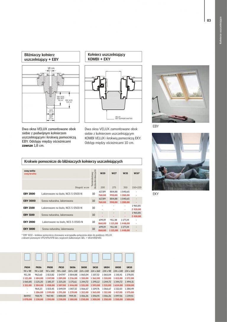 velux okna dachowe 3-szybowe cennik 2021 (4)