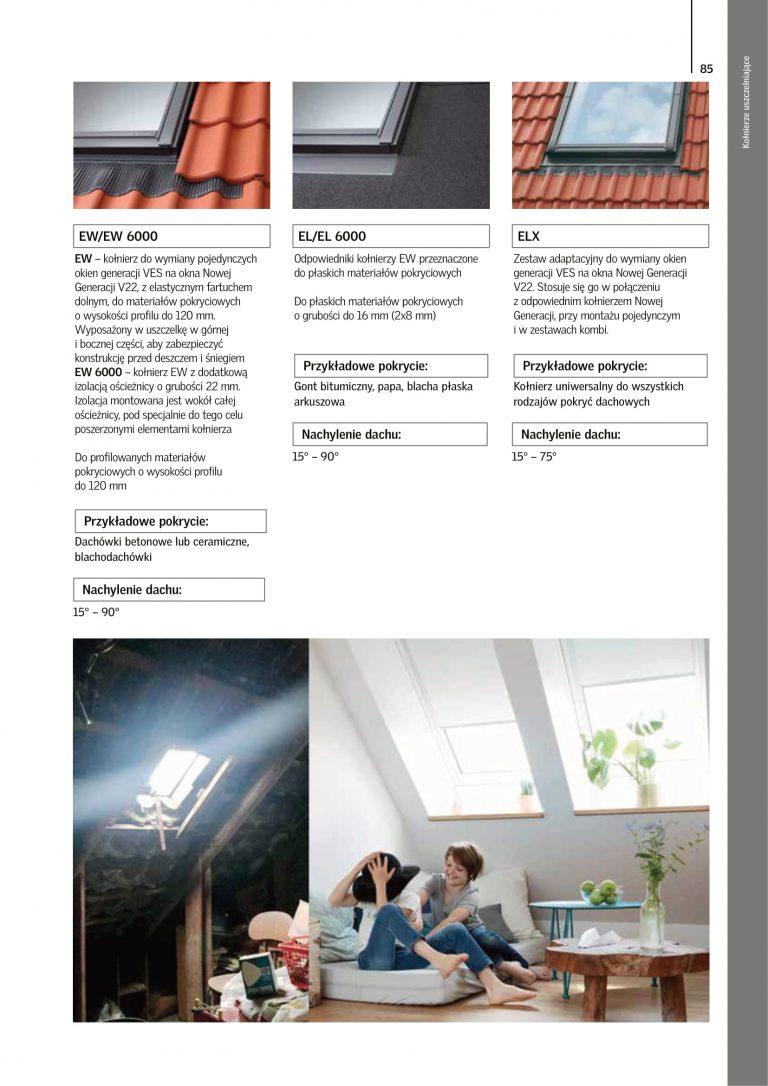 velux okna dachowe 3-szybowe cennik 2021 (6)
